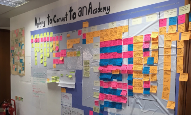"A team's wall with sticky notes. Above the wall a sign reads ""Applying to convert to an academy"""