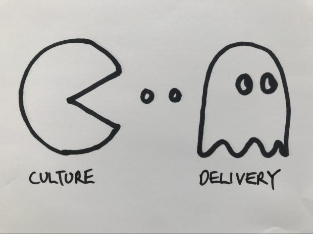 Hand drawn cartoon showing how culture 'speaks to' delivery